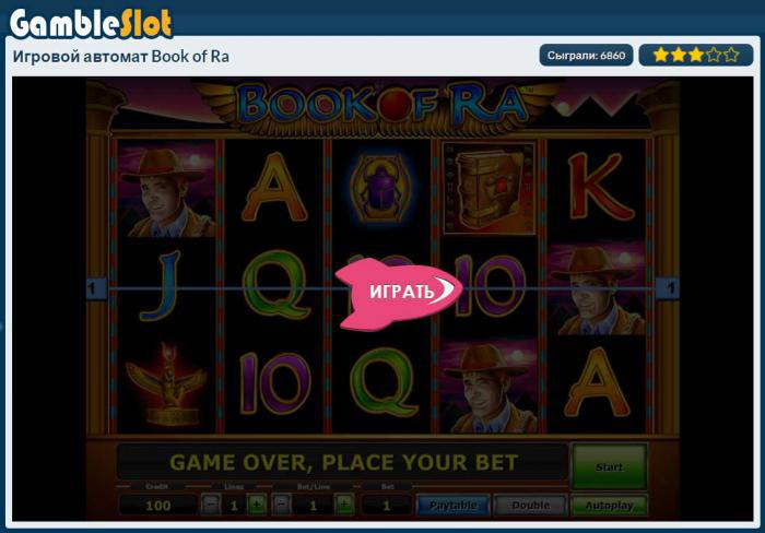 Египетские слоты на портале Gamble Slot