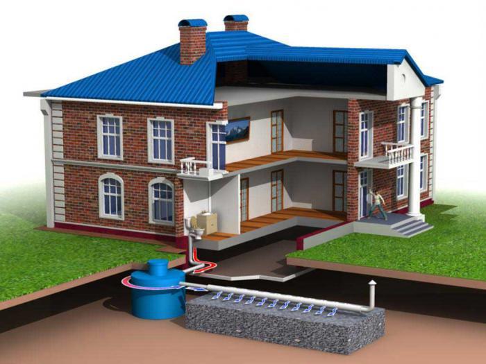 Картинки по запросу канализационные системы